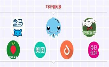 �I菜app大�u�y_手�C�I菜的�件哪��好