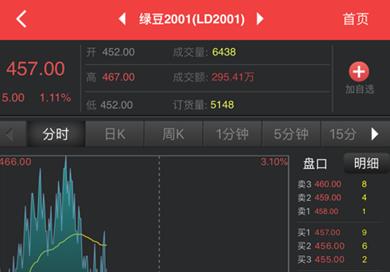 内蒙古大宗app