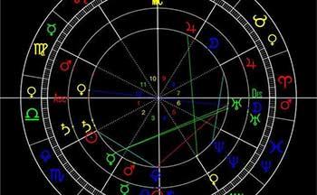 占星排盘app_印度占星排盘中文版