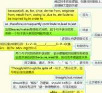 唐�t��x方法�思�S��D�子版疏理版