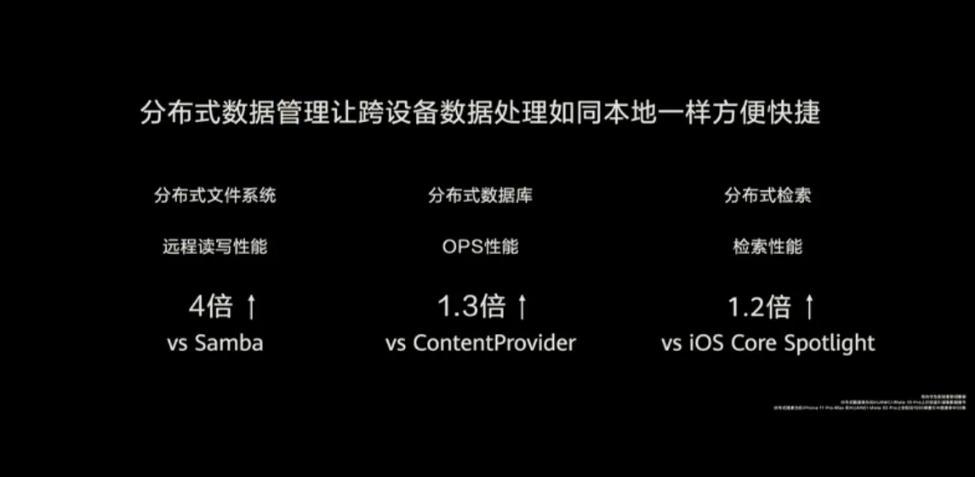华为鸿蒙OS2.0操作系统