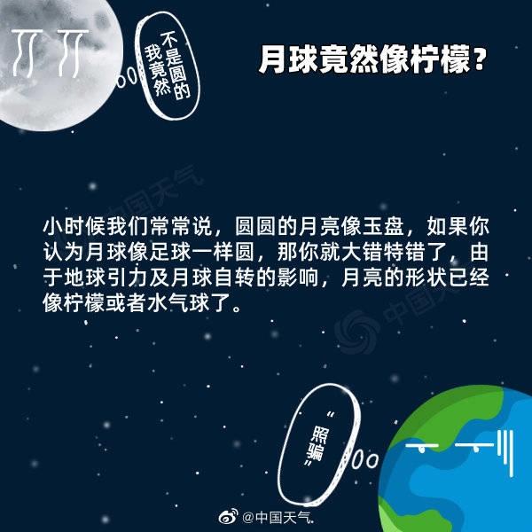 2021元宵节最佳赏月时间 元宵节最佳赏月时间是什么时候