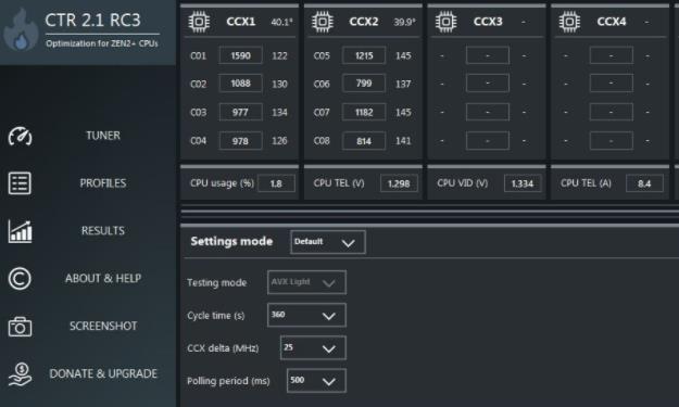 AMD超�l神器CTR
