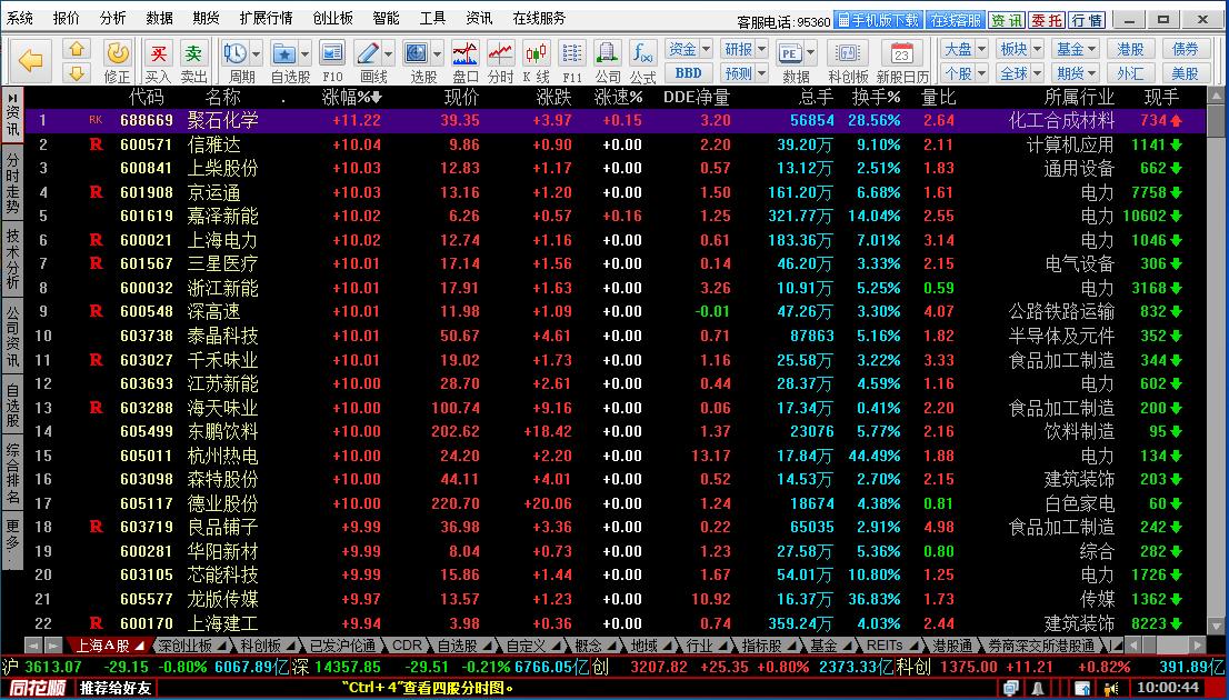 东北证券融e通VIP核心交易客户端截图1