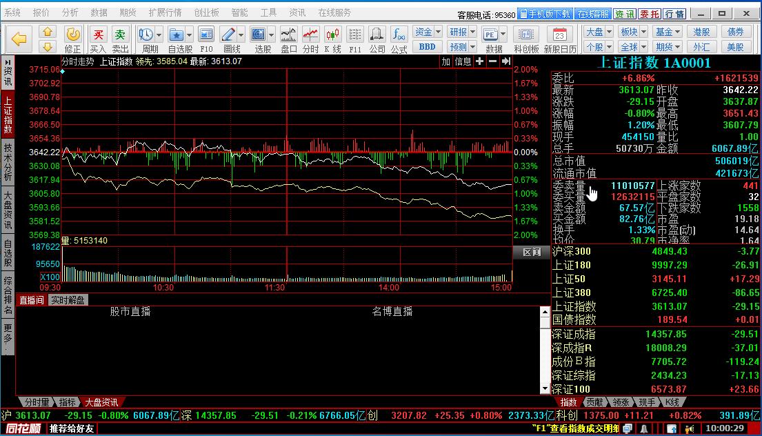 东北证券融e通VIP核心交易客户端截图0