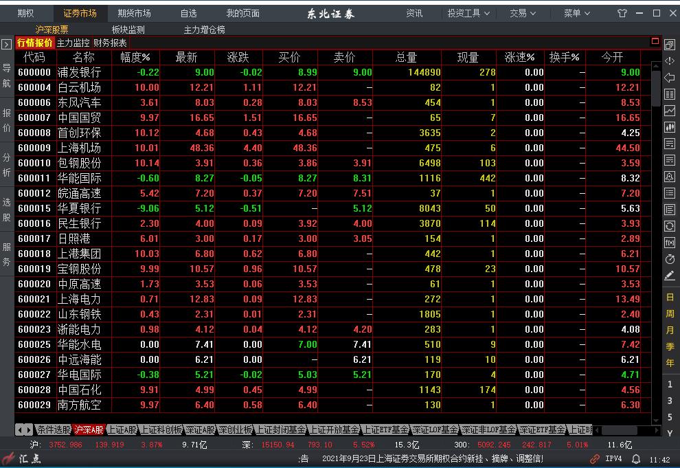 东北证券汇点股票期权极速交易截图1