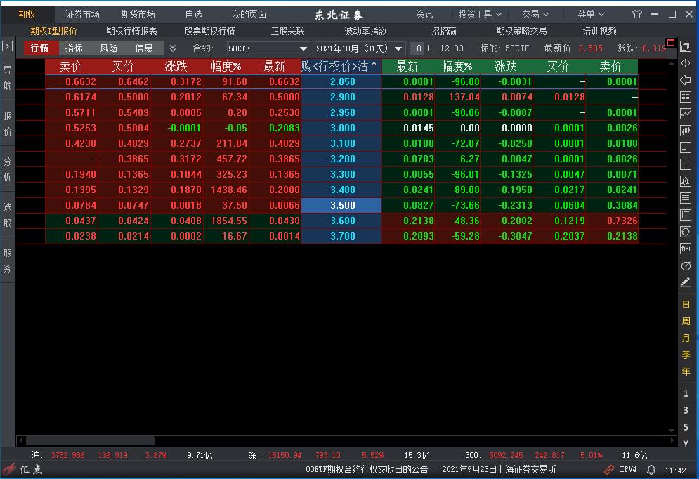 东北证券汇点股票期权极速交易截图0