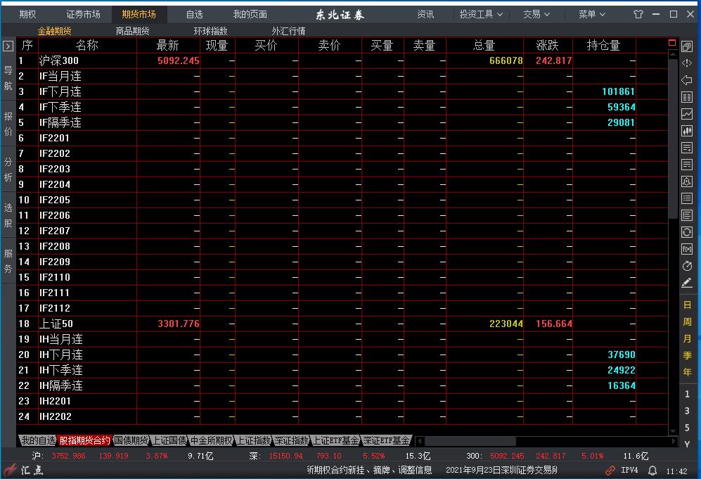 东北证券汇点股票期权极速交易截图2